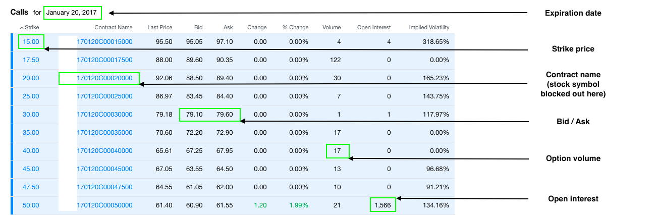 call option example and put option example