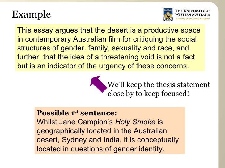 introduction and thesis statement example