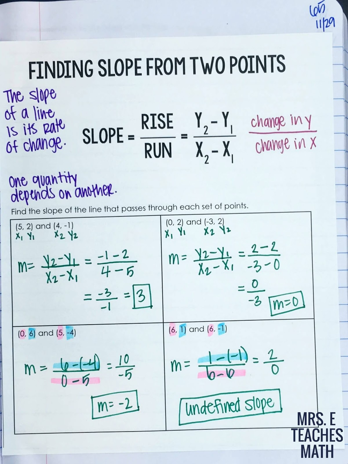example of point in math