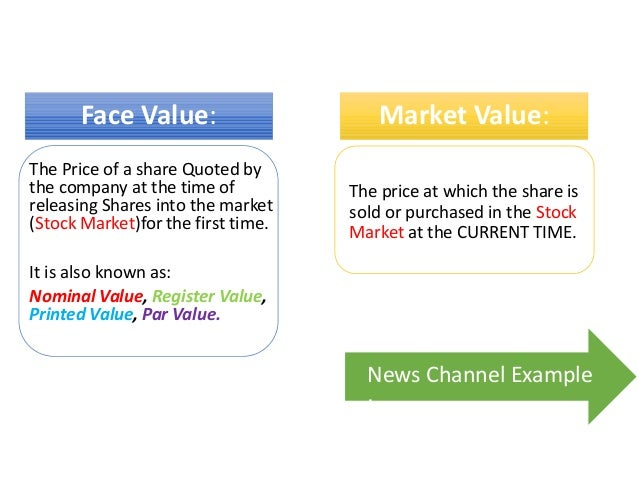 example of stock and share