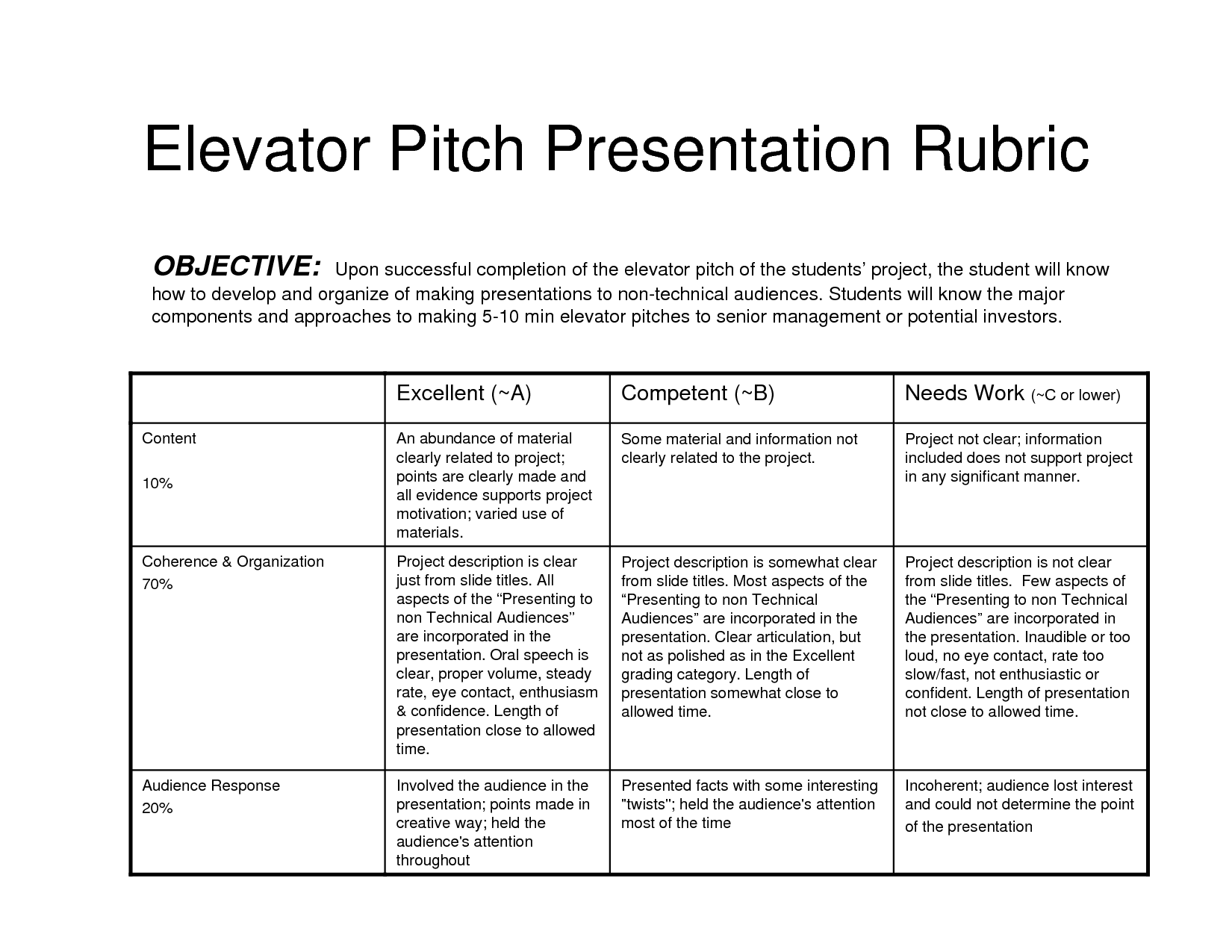 web design sales pitch example