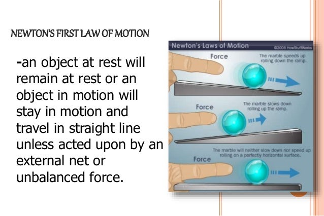 example of first law of motion inertia