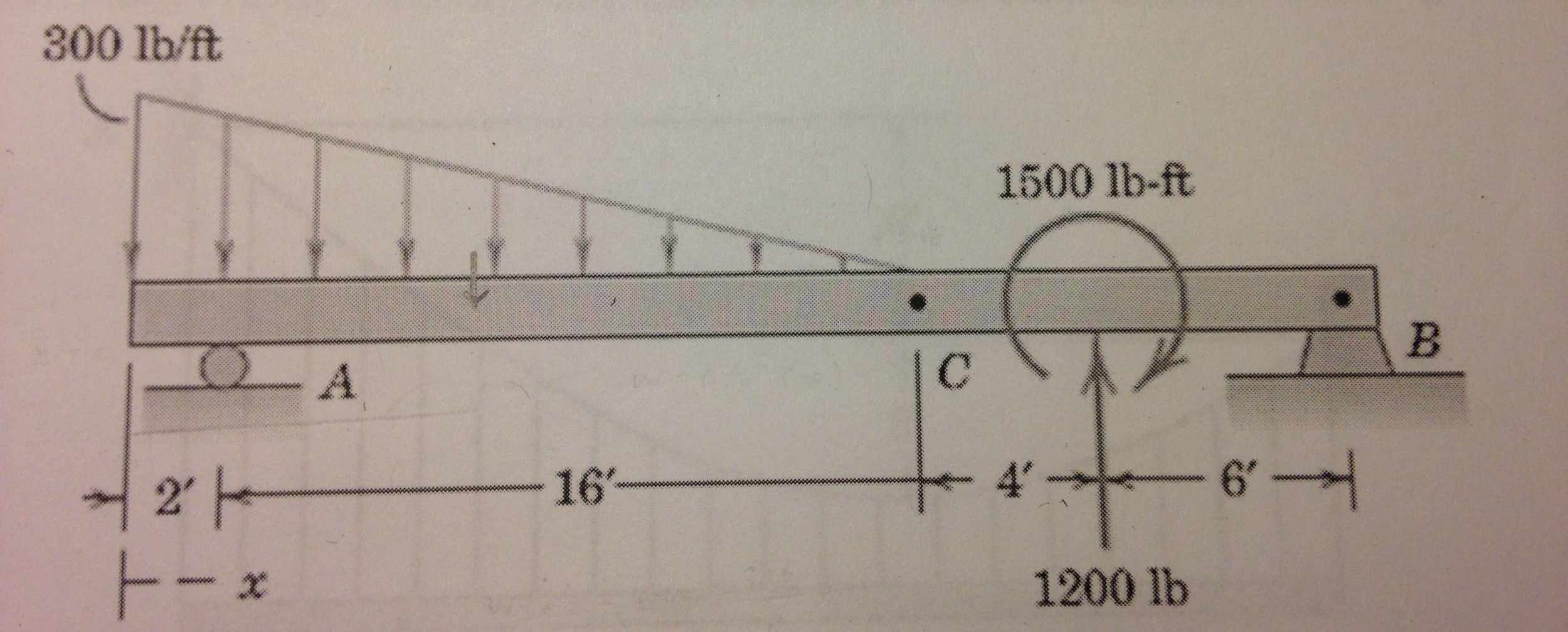 example of max bending moment