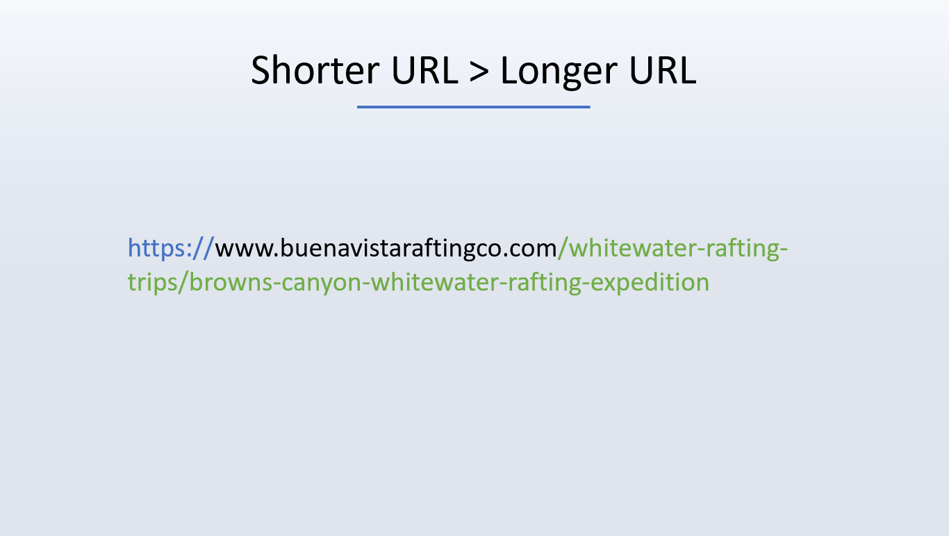 structure of url with example