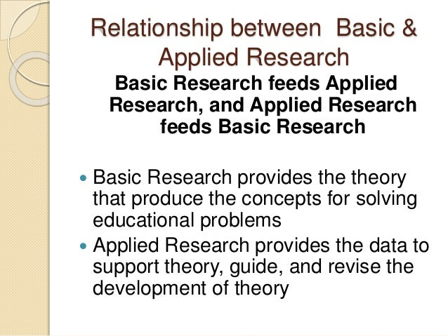 what is an example of applied research and basic research
